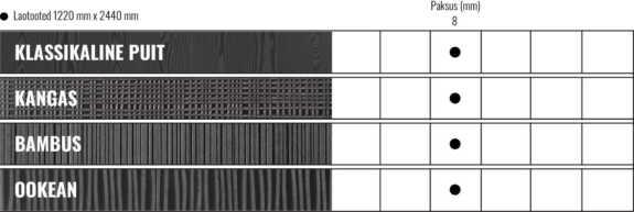 Forescolor-tekstuuride-laoseis