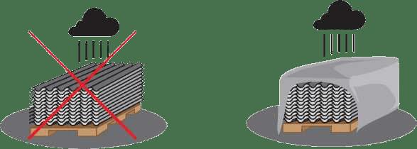 Eterniit-laineplaatide-ladustamine